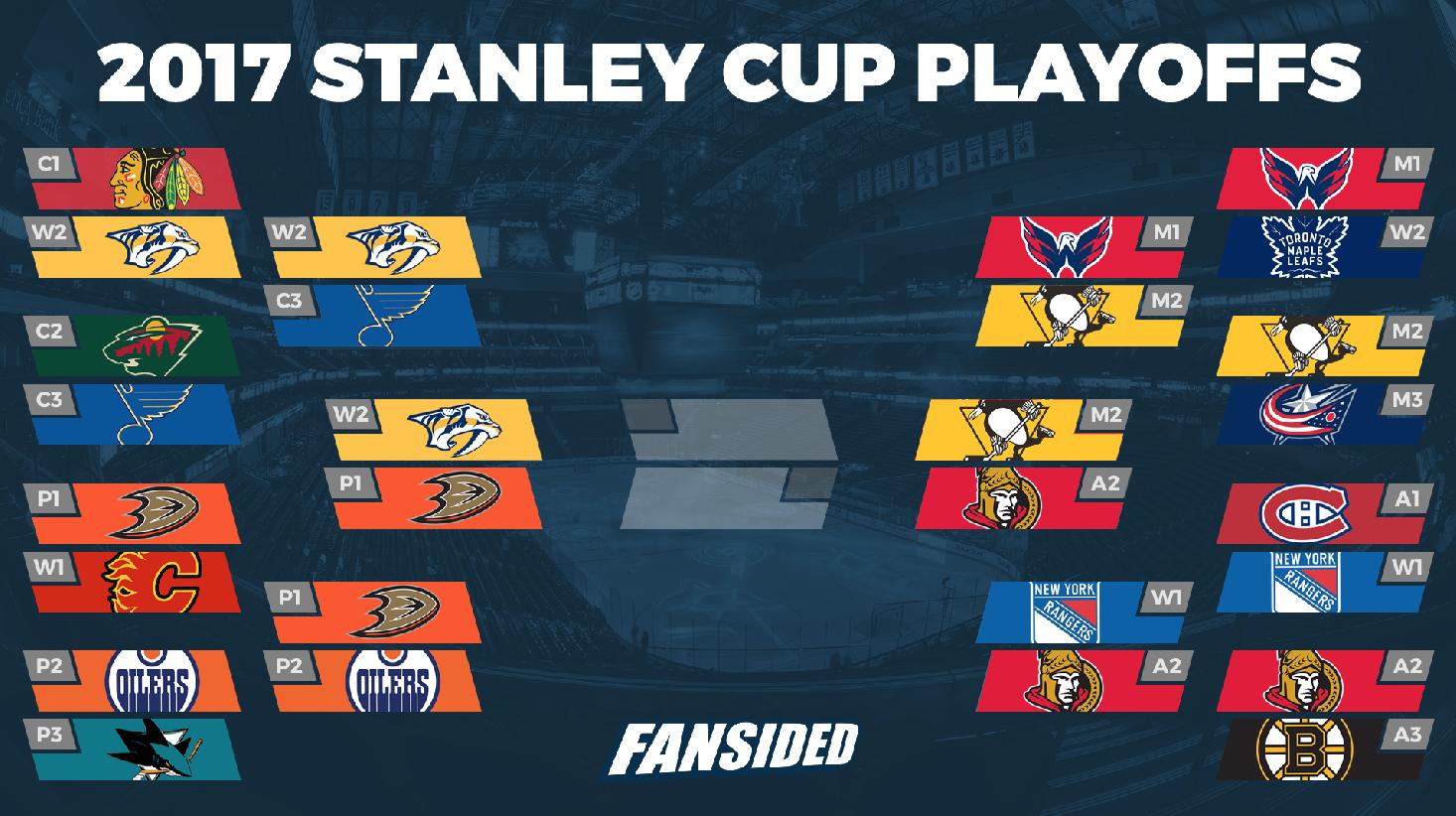 2017 Stanley Cup Playoffs Bracket Conference Finals